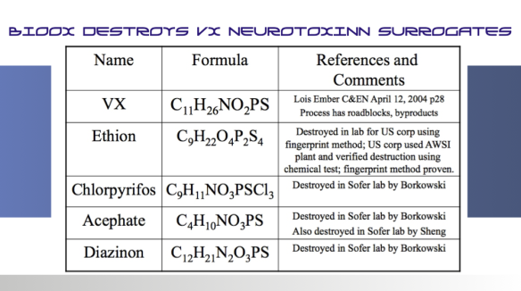 U-earth neuro-toxines surrogates destruction table