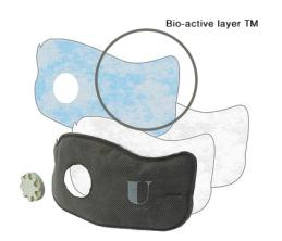 U-mask bio active layer